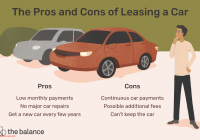 Auto Lease Specials New is Leasing A Car A Good Financial Decision