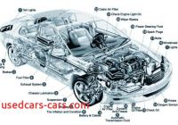 Automotive Terms Fresh General Information Car Parts Mechanical Terms In