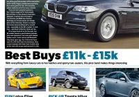 Best New Cars 2016 Fresh Auto Express – 5 June 2019 Pages 51 100 Text Version