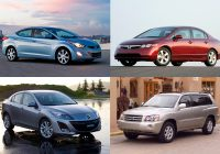 Best Used Car to Buy Awesome What to Consider before Ing A Used Car