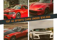 Best Used Sports Cars Under 30k Inspirational Best Cars Under – Best Sports Cars Under 30k $30k