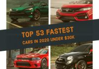 Best Used Sports Cars Under 30k Unique Best Cars Under Best Sports Cars Under 30k 2020