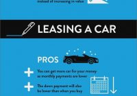 Blue Book Used Car Values Best Of Blue Book Car Value