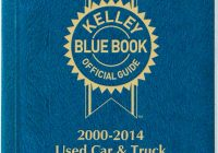 Blue Book Used Cars Lovely Kelley Blue Book Used Car Guide Consumer Edition October December