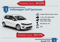 Buying Rental Cars Awesome the 5 Most Reliable Cars In Past 5 Years that British Loves