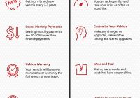 Buying Vs Leasing Cars Best Of Leasing Vs Buying A Car Infographic Miller Auto Marine