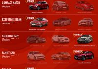 Car for Sale Johannesburg Inspirational Cars for Sale In south Africa New Used Cars Online Cars