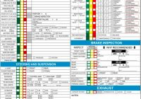 Car Inspection Company Beautiful Vehicle Safety Inspection Checklist Template Google