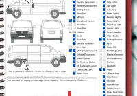 Car Inspection Company Luxury Car Rental Company Uses Ipad for Vehicle Inspection form