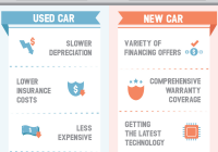 Car Lease Costs More Than Buying Best Of Car Depreciation Calculator Calculate Straightline