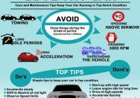 Car Maintenance Tips Beautiful Infographic Care and Maintenance Tips for Cars