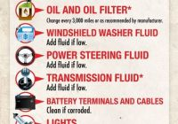Car Maintenance Tips Lovely Nci Auto Repair 906 E Main St norristown Pa 19401 610