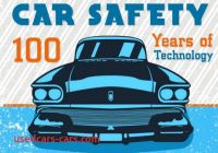 Car Safety Tech Fresh Car Safety 100 Year Of Technology