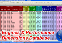 Car Specs Database Elegant European Car Database with Engine Specs Car Database