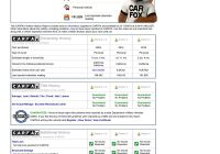 Carfax Accident Reported but No Details Best Of Carfax toyota Ta A 2004 Pdf Docdroid