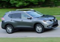Carfax Car Value Fresh Car Selling Setting the Value Of Your Used Car