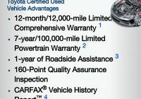 Carfax Rates New A Better Warranty Low Mileage Carfax with One Owner Certified