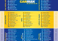 Carmax Used Cars for Sale New Nissan Altima Most Popular Vehicle Among Carmax Shoppers