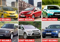Cars for Sale by Elderly Owners Luxury the Most and Least Reliable Used Cars Revealed