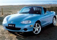 Cars for Sale Near Me Under 1000 Unique Ing Guide Six Brilliant Used Cars for Just £1 000