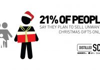 Cars Sale Done Deal Ireland Awesome Clothes are Ireland S Most Unwanted Christmas Ts