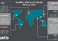 Cars Sales In Indonesia Elegant Global Car Sales Increased to 84 24 Million Units In 2016