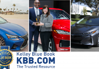 Cheapest Car History Report Luxury top 6 Best Vin Checks Of 2019