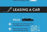 Edmunds Used Car Price Inspirational Edmunds Invoice Price 14 Best Car Ing A Used Car Images by
