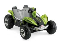 Electric Ride On toys for toddlers Beautiful Ride On Cars and Riding toys for Kids and toddlers are Here All at