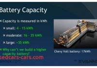 Electrical Car Batteries Capacity Kwh Fresh Electric Vehicle University 210a Ev Battery Technology
