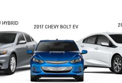 Inspirational Federal Electric Vehicle Tax Credit