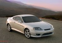 Ford 2020 Price In Egypt Awesome 20 Oldest Cars In the World and