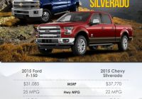 Ford Deals 2015 Inspirational Tacoma ford Dealer 2015 F 150 Comparison Page