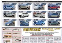 Ford Escape 2020 7 Chỗ Fresh 2035 Mar 4 2020 Exchange Newspaper Eedition Pages 1 32