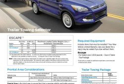 Awesome ford Escape towing Capacity