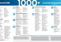 Ford Extended Service Plan Beautiful ford Extended Service Plan Esp Dieselcare and Extended