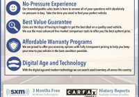 Free Carfax Report Canada New 2015 Honda Civic Lx Automatic Heated Seats and More Amherstburg