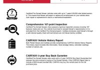 Full Carfax Report Fresh Las Vegas Nevada Dealership