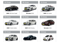 Hertz Used Cars for Sale Near Me Luxury Prestige Collection