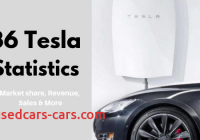 How Many Tesla Shares are there Fresh 36 Tesla Statistics Market Share Revenue and Sales 2019
