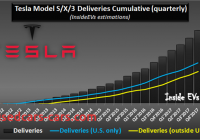 How Many Tesla sold In 2019 Best Of How Many Cars Has Tesla sold as Of 2018 Quora