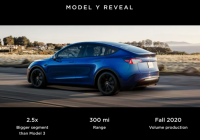 How Much Does A 2020 Tesla Cost Lovely Tesla How Margins Could Rise Significantly Nasdaq Tsla