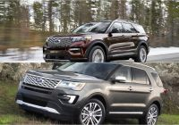 How Much ford Explorer 2020 Awesome 2019 ford Explorer Vs 2020 Bmw M340i Xdrive History and