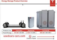 How Often Change Tesla Battery Luxury Tesla Sees Itself as An Energy Innovation Company as Much