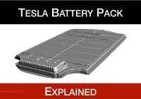 How Tesla Batteries are Made Elegant Teslas Battery Tech Explained Part 3 the Pack Youtube