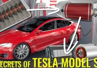 How Tesla Car Works Luxury How Does An Electric Car Work Tesla Motors Electric