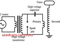 How Tesla Coil Works Elegant How Does A Tesla Coil Work Quora