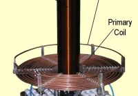 How Tesla Coil Works Luxury How A Tesla Coil Works A Satisfying Scientific Life