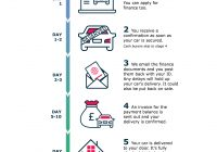 How to Buy A Used Car Best Of Ing A Used Car with Acar