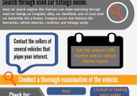 How to Buy A Used Car Unique How to A Used Car Infographic